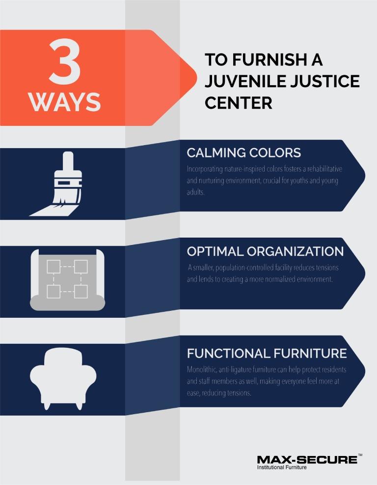 3 ways to furnish a juvenile justice center