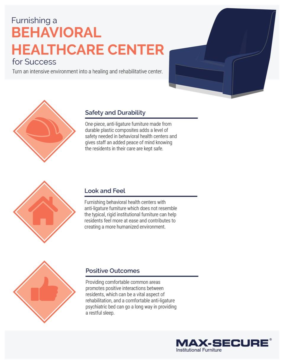 Furnishing Behavioral Healthcare Center Key Points