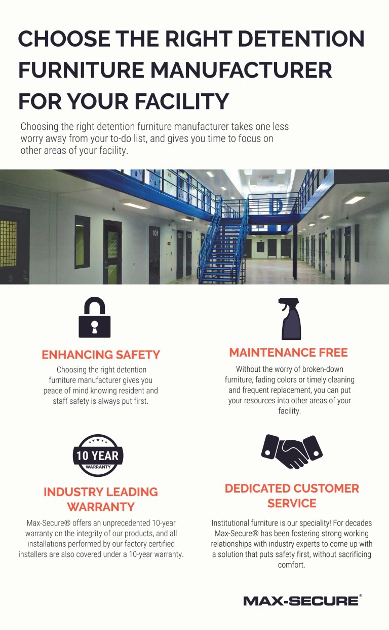 Max-Secure manufacturer can improve your facility